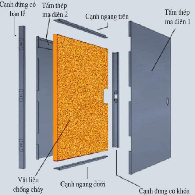 Cửa thép chống cháy được làm từ 2 tấm thép mạ điện cao cấp